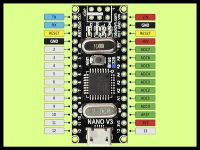 Explore MCU Lab With Arduino Nano