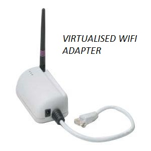 How to Set Up a Wireless Hotspot - From Ethernet (Windows 7)