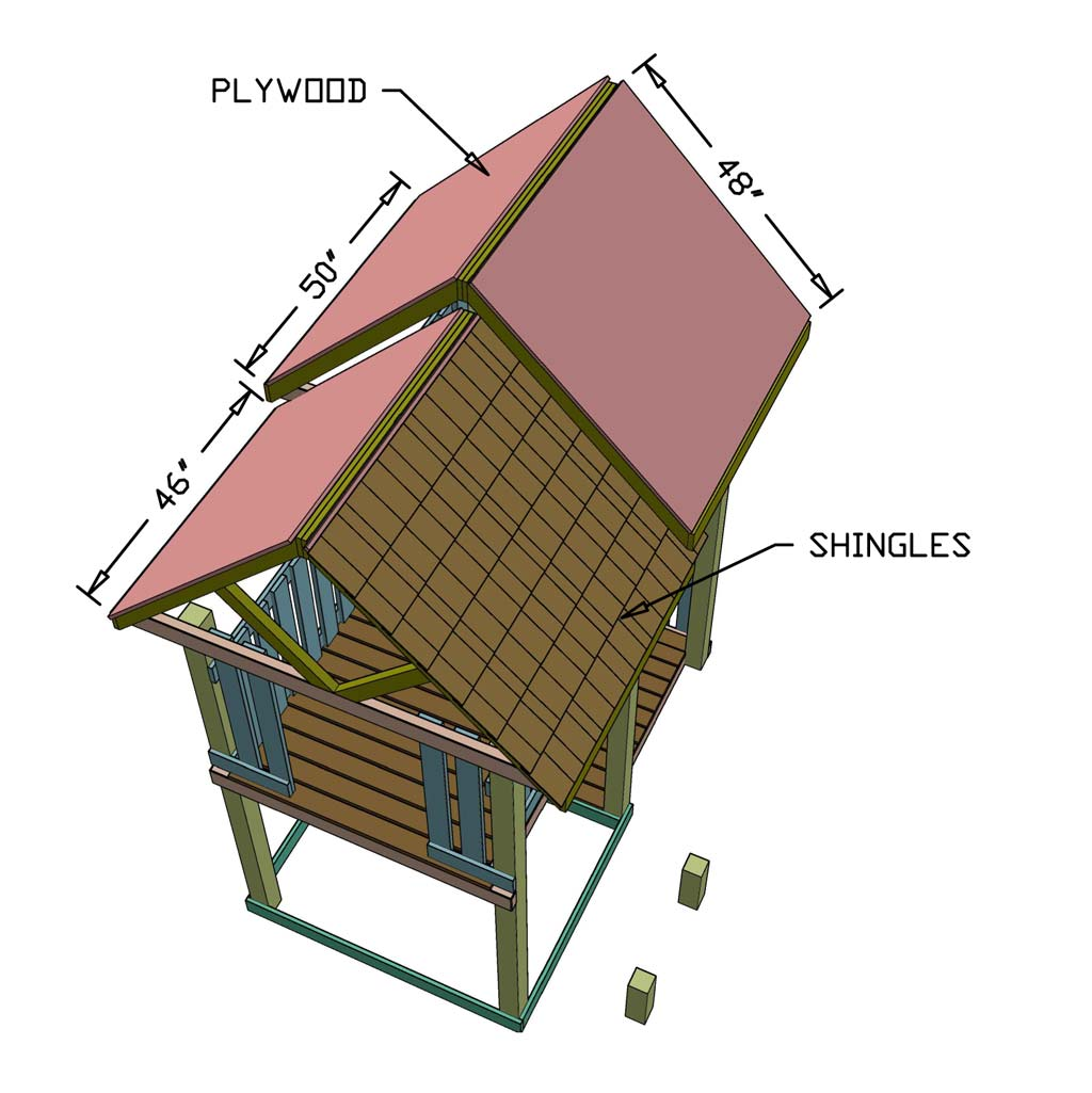 Cover Roof With Plywood