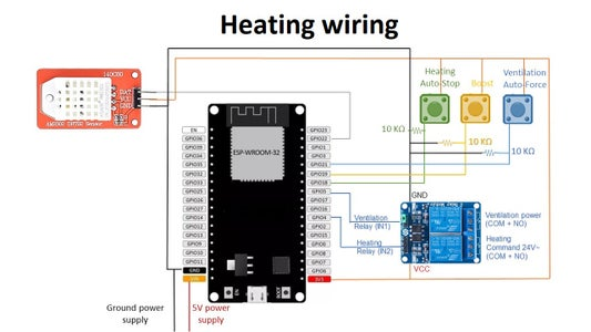 Module Central Heating