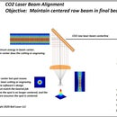 CO2 Laser Beam Alignment on Chinese Laser Engravers/Cutters While Seeing (yes You See It) the CO2 Beam