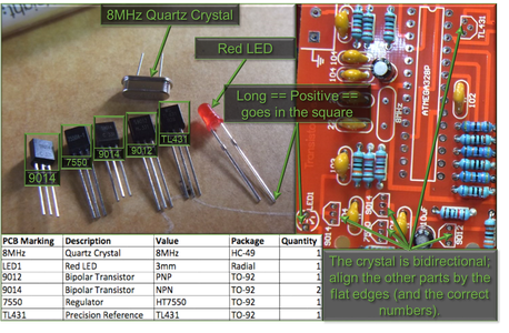 4.1 Transistors, a Crystal, and an LED