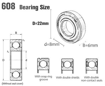 Basic Design and Measurements