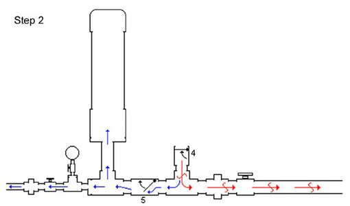 How to Build a Hydraulic Ram Pump