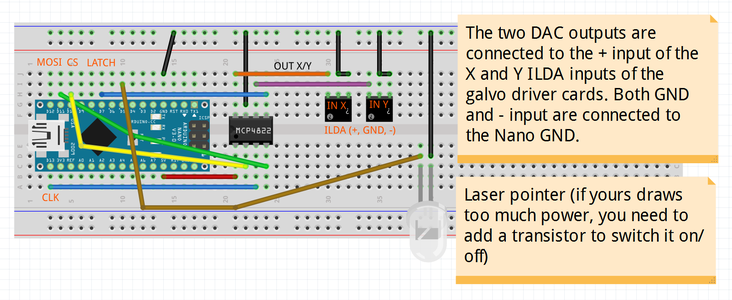 Wiring the DAC and Laser Pointer