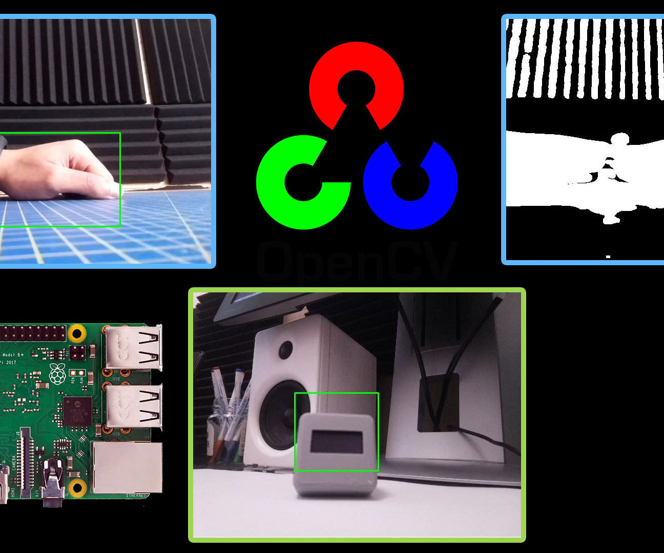 Basic Object & Motion Detection Using a Raspberry Pi