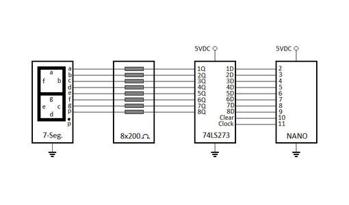 Here Is the Hardware Hock-up Diagram: