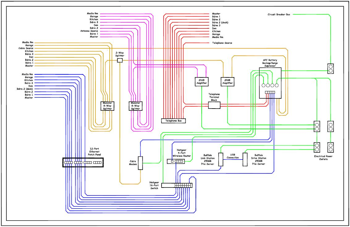 FIUH4KKFOHU3IWA data patch panel wiring diagram data patch panel wiring diagram Computer Server Diagram at gsmx.co