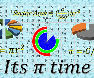 It's PI_Time