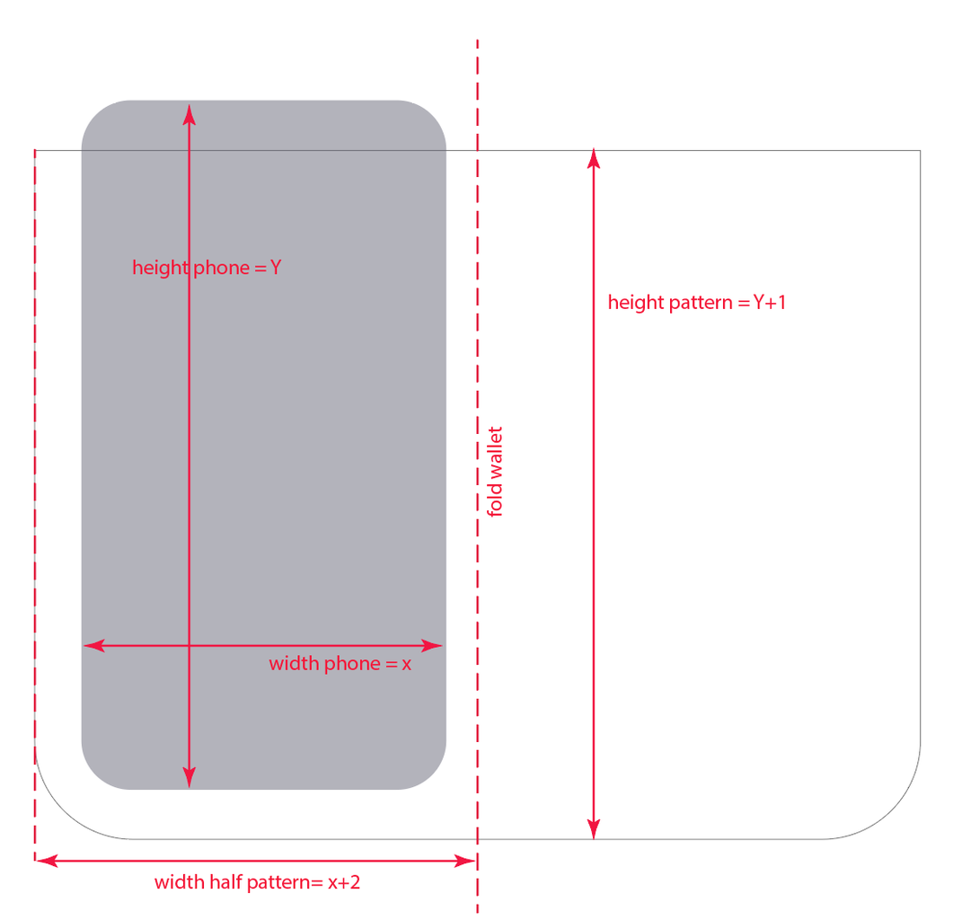 Define the Pattern, According to the Width and Length of You Phone