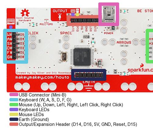 MakeyMakey Keyboard Emulator for FIRST Robotics