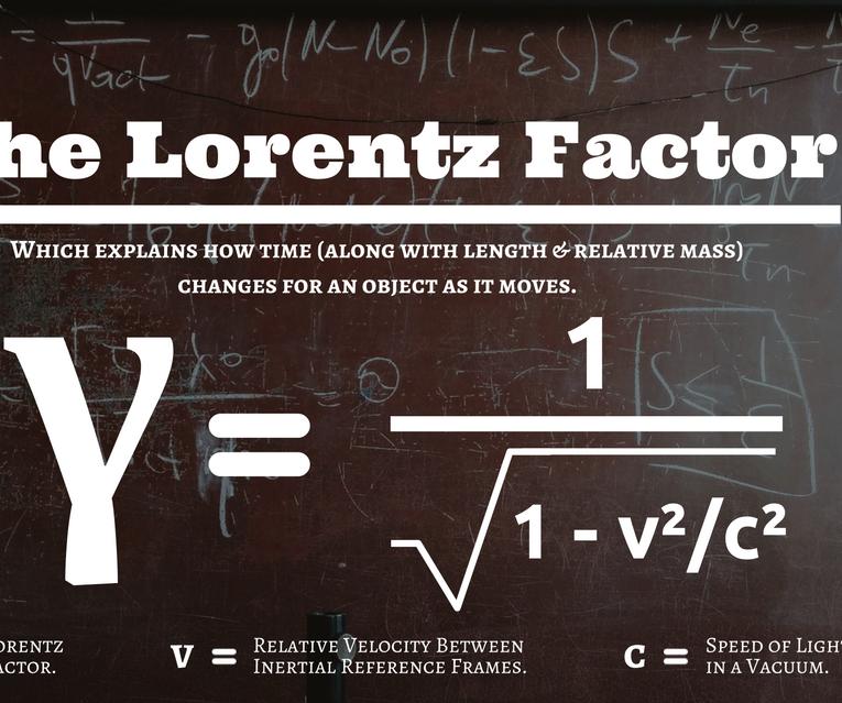 Python - Calculate Lorentz Factor/Gamma Factor