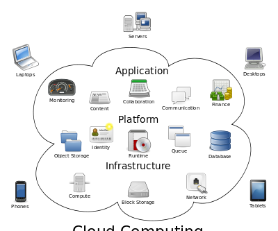 How to Host Your Own Cloud v2.0