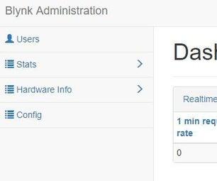 Serveur Blynk Sur Raspberry Pi