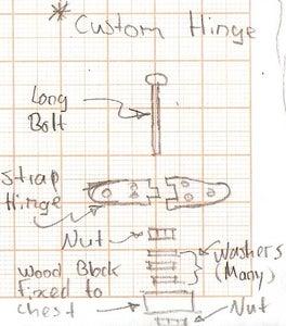 Custom Hardware: Custom Hinge