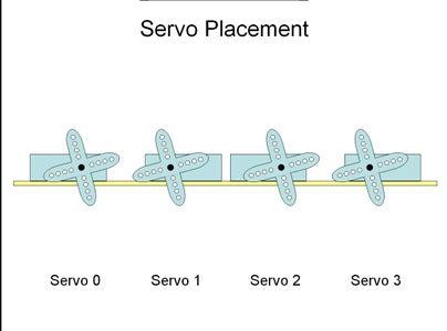 Mount the Servos