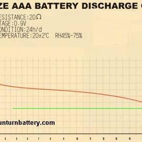 dead battery.JPG