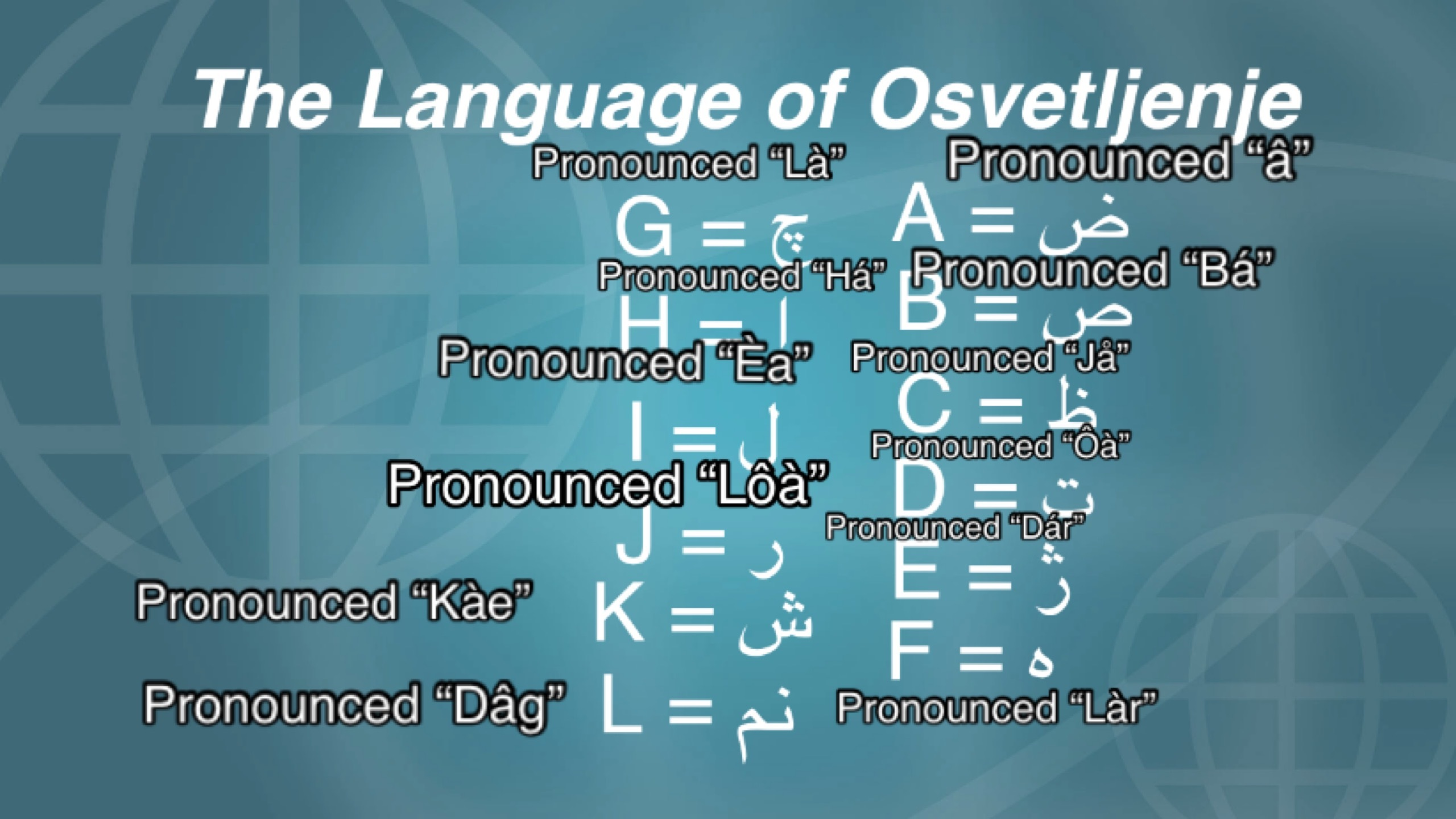 Making Your Own Language