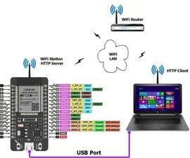 ESP32 – Web Server -- Google Gauge – Restaurant Bin Monitoring