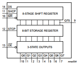 Function Diagram and IC Pinout