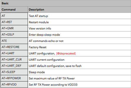 Firmware Options