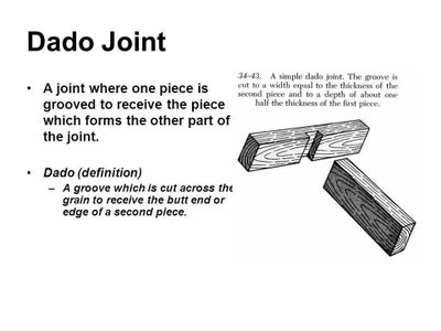 WHAT IS a DADO?