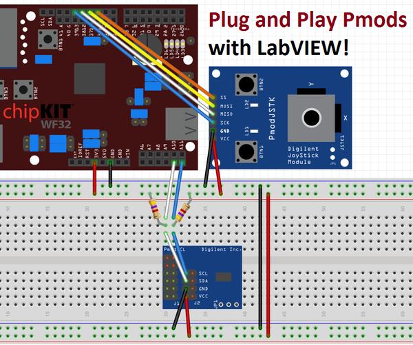 Plug and Play Pmods Using LabVIEW