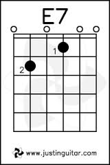 The E7 Chord