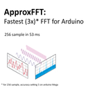 ApproxFFT: Fastest FFT Function for Arduino