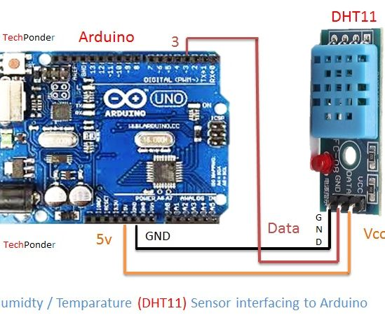 How to  interface Humidity and  Temperature (DHT11) Sensor to Arduino and including DHT11 Library.