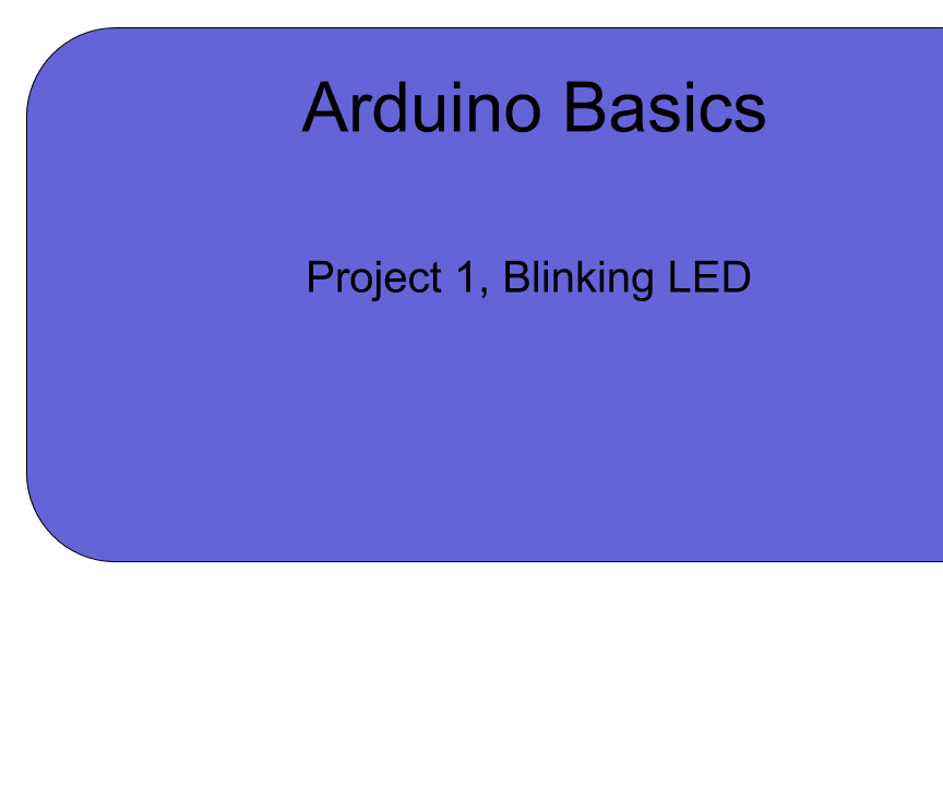 Project 1, Blinking LED