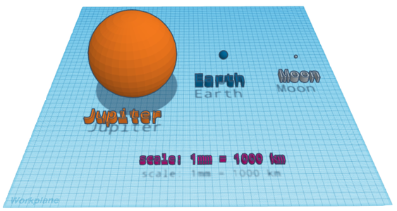 Size Scales in the Solar System