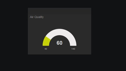 Add New Pane on Freeboard - Select Gauge and Select the Data Source You Have Just Created