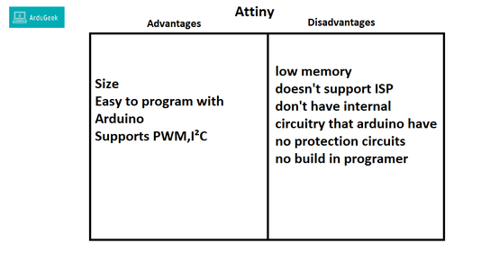 Pros and Cons of Attiny