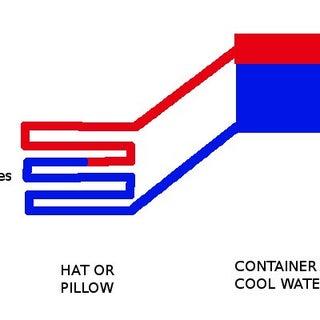 cooling_hat.jpg