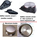 PC SPEAKERS: Wired volume remote control with perfume cap