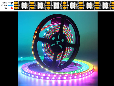 Addressable RGB LEDs