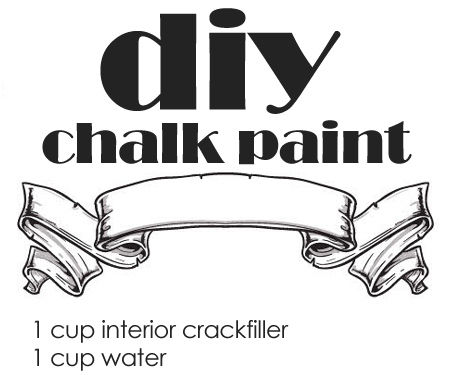 The easy way to make chalk paint