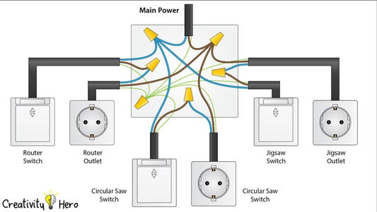 Electrical Work.