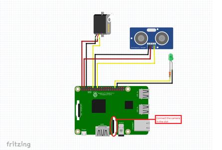 Setting the Camera, Sensor, Servomotor