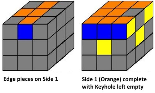 (Actual Step 1) Solve One Slice of the Cube
