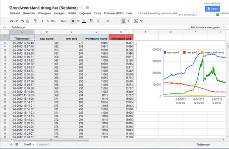 How to Use Google Docs for Data Logging