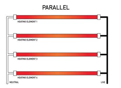 Wiring Configuration