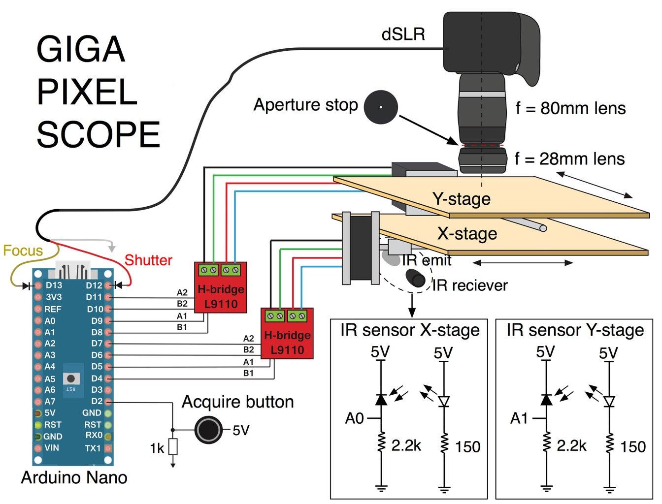 Scanner Electronics