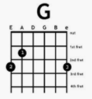 How to Play G