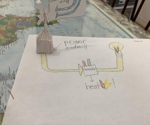 Educational Paper Electricity Model