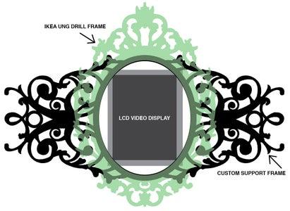 Prepare Your IKEA Frame Display