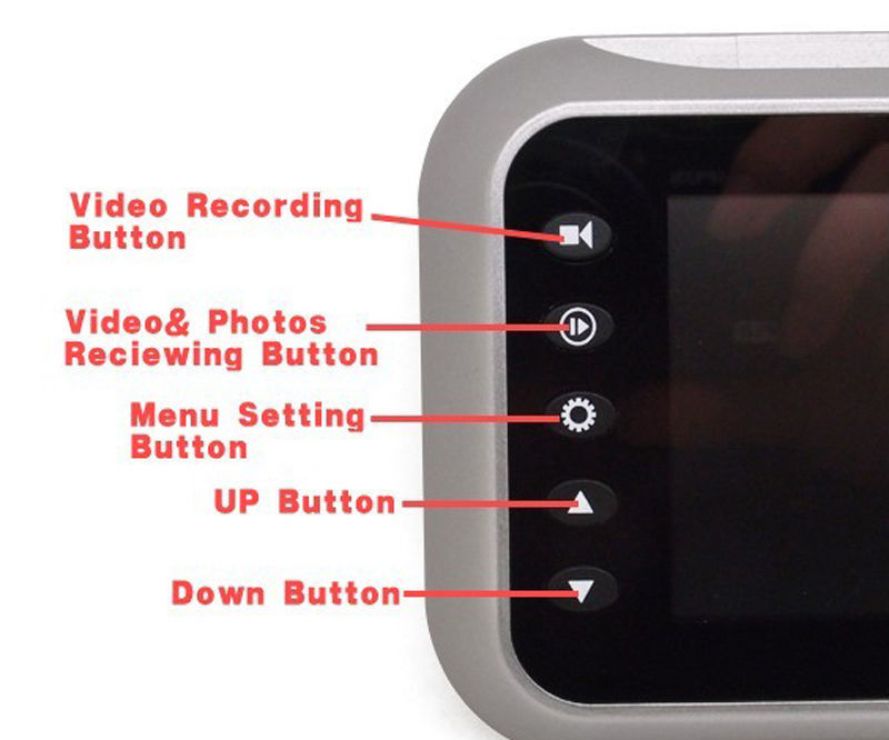     Guardian V1.0     Upgrading Door Peephole Camera With Arduino (Motion Detection Recording & Electric Shock Features)