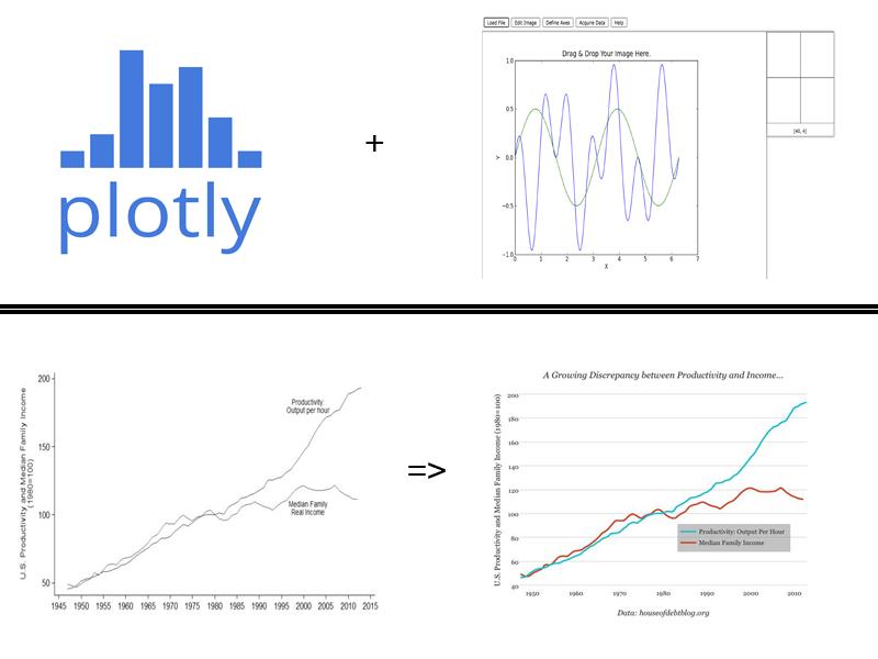 WebPlotDigitizer, Styling Graphs & Plotly