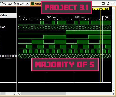 Project 3.1: Majority of 5